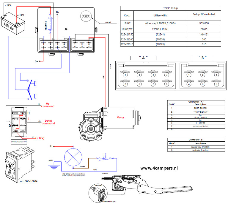 Schema electronic contol box project-2000 opstap