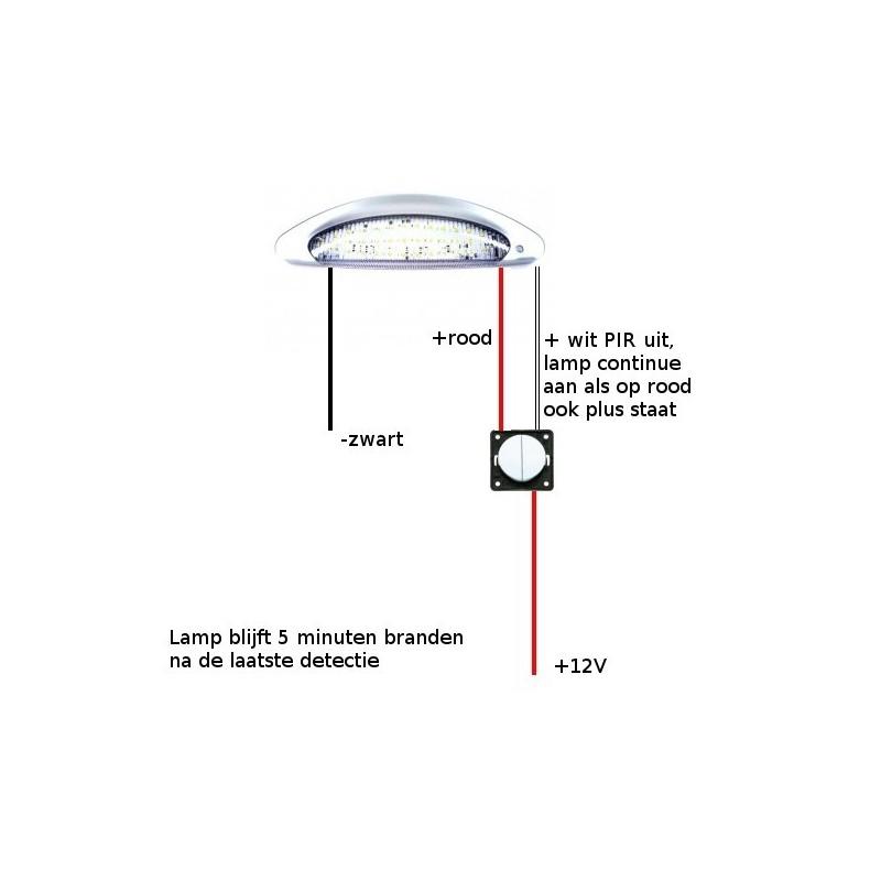 led-luifel-licht-36-leds-met-bewegings-sensor.jpgbewegings-sensor-pir.jpg
