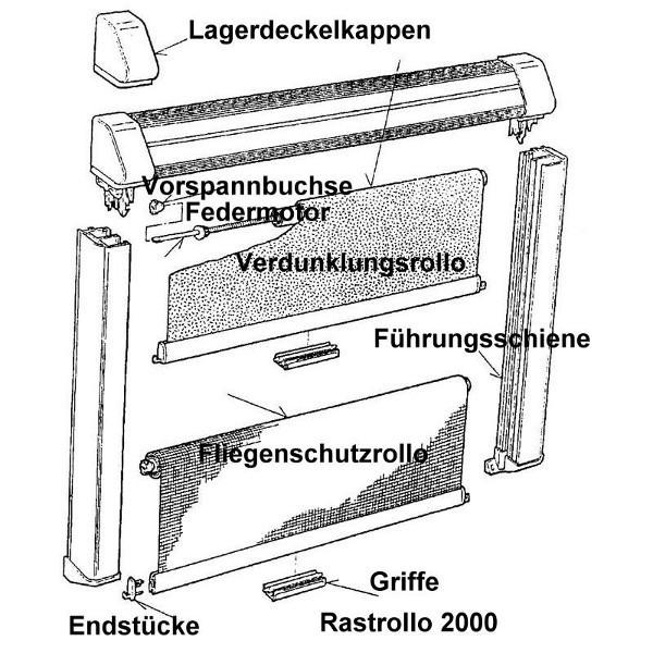 Onderdelen van Dometic Seitz voor Rastrollo 2000