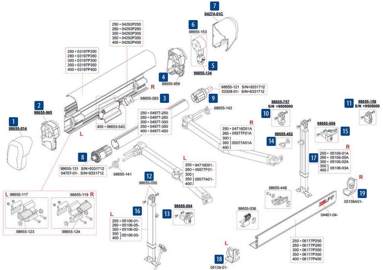 Onderdelen Fiamma Luifel F45i 250-450