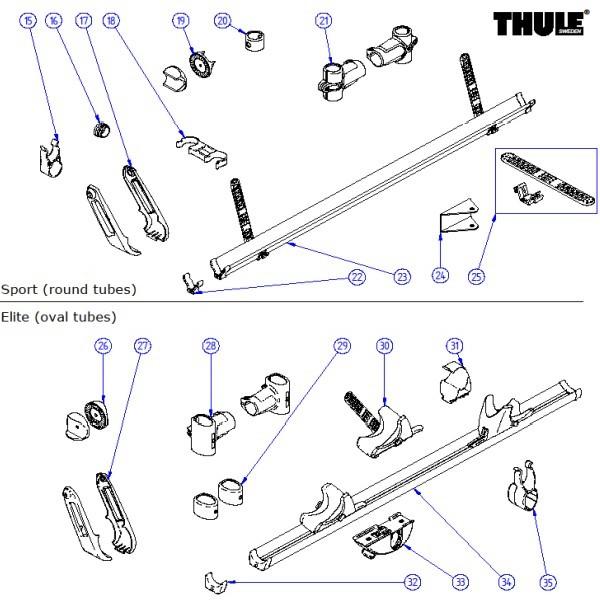 Thule Sport & Elite rail - common parts