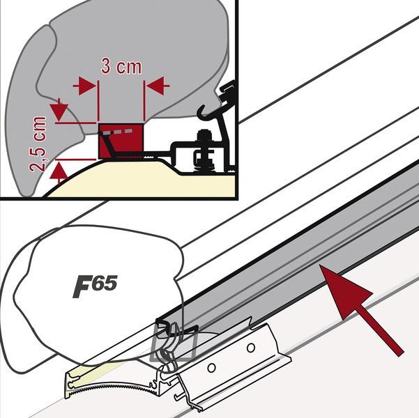 Fiamma regenafdichtingsset Rain Guard F65 / F65 S 450cm