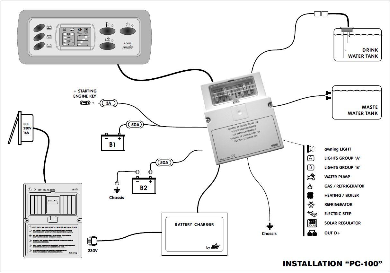 Installation-PC100-CBE